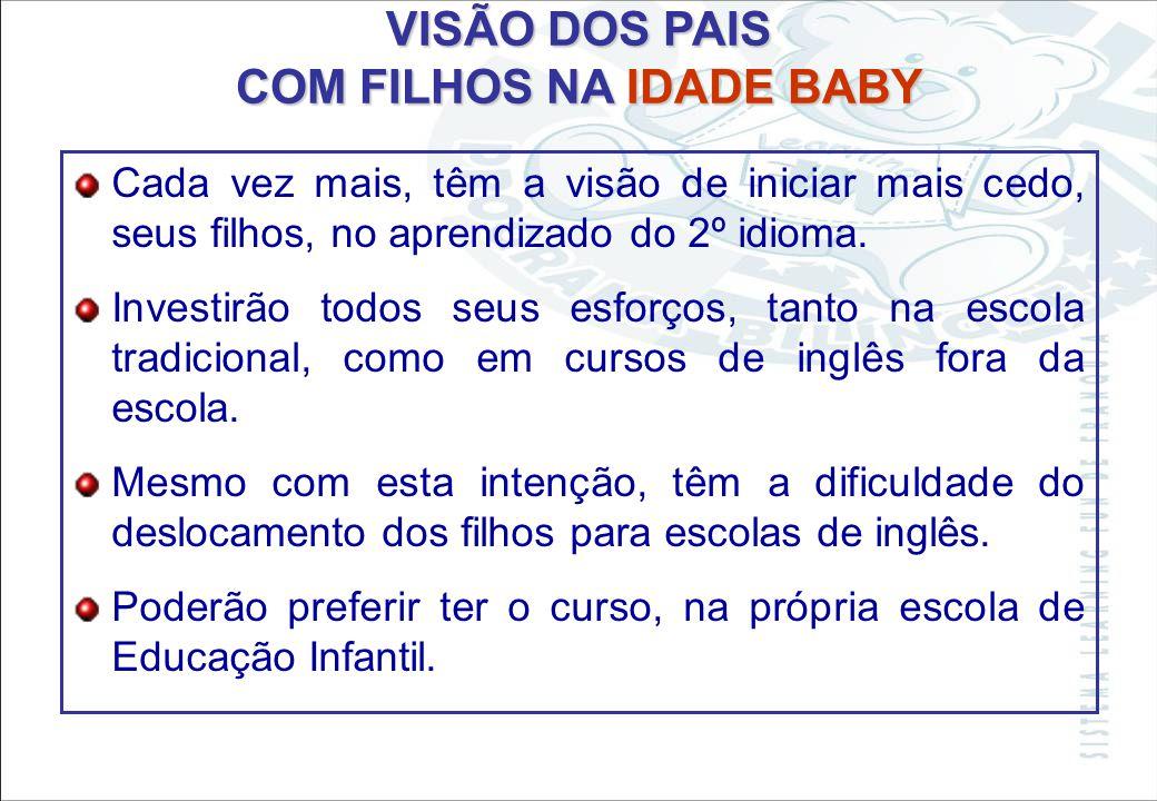 VISÃO DOS PAIS COM FILHOS NA IDADE BABY