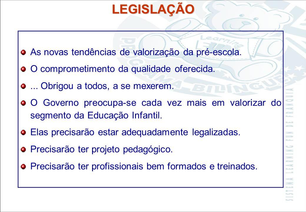 LEGISLAÇÃO As novas tendências de valorização da pré-escola.