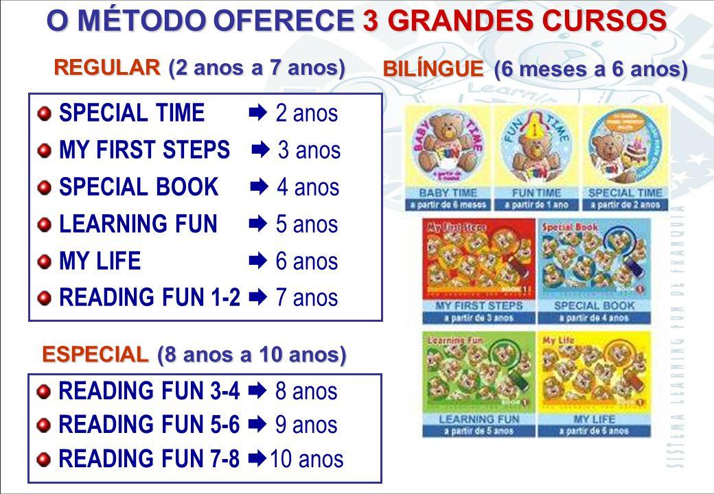 O MÉTODO OFERECE 3 GRANDES CURSOS BILÍNGUE (6 meses a 6 anos)