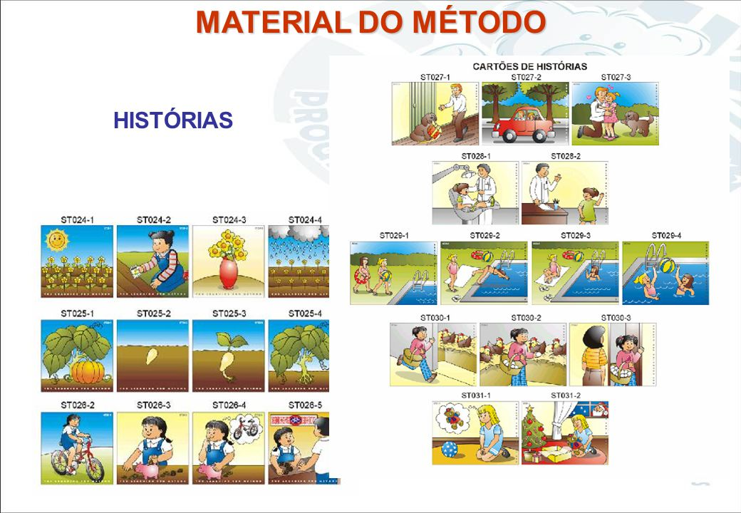 MATERIAL DO MÉTODO HISTÓRIAS