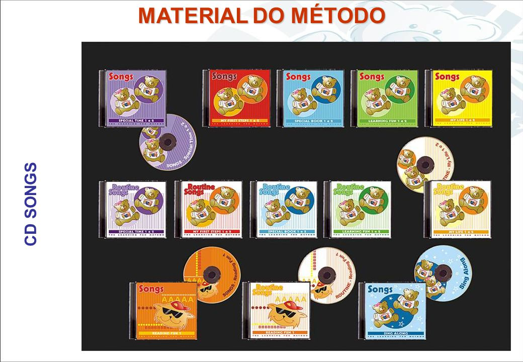 MATERIAL DO MÉTODO CD SONGS