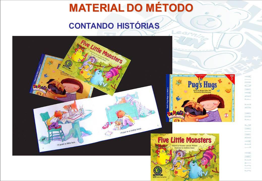 MATERIAL DO MÉTODO CONTANDO HISTÓRIAS