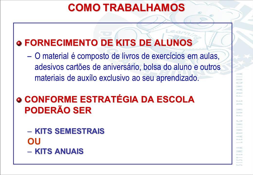 COMO TRABALHAMOS FORNECIMENTO DE KITS DE ALUNOS