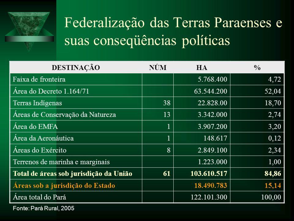 Federalização das Terras Paraenses e suas conseqüências políticas
