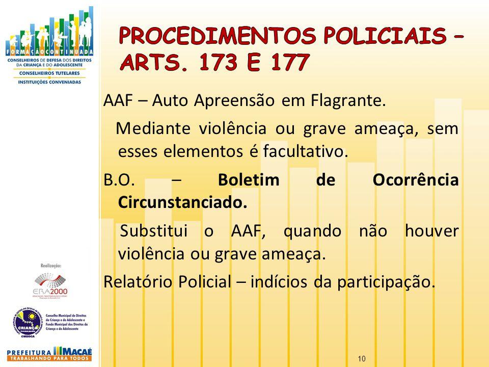 Procedimentos Policiais – Arts. 173 e 177