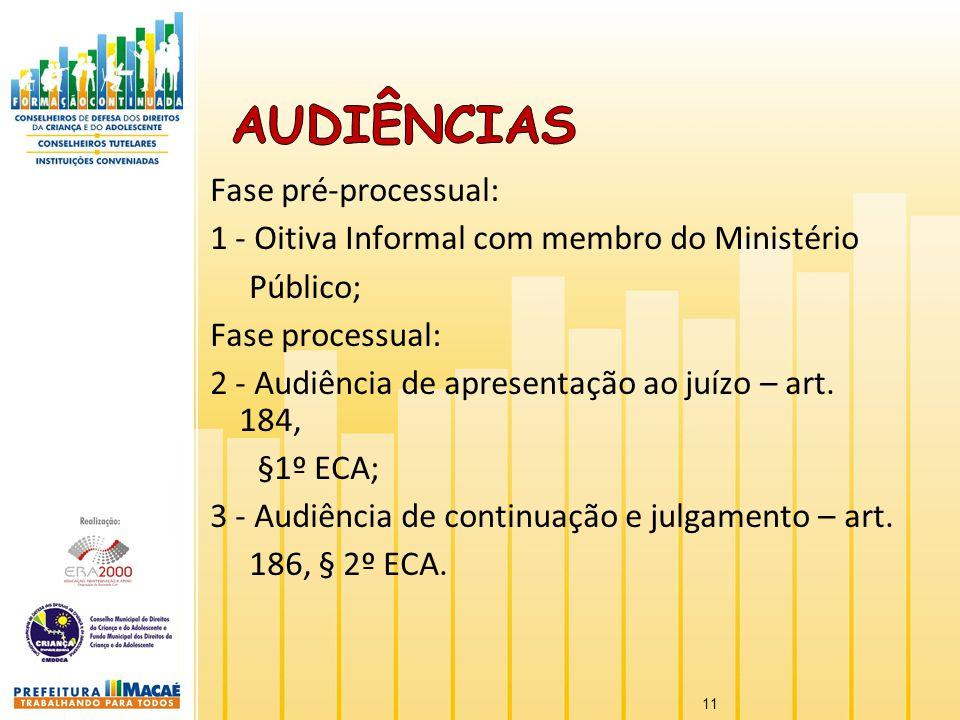 Audiências Fase pré-processual: