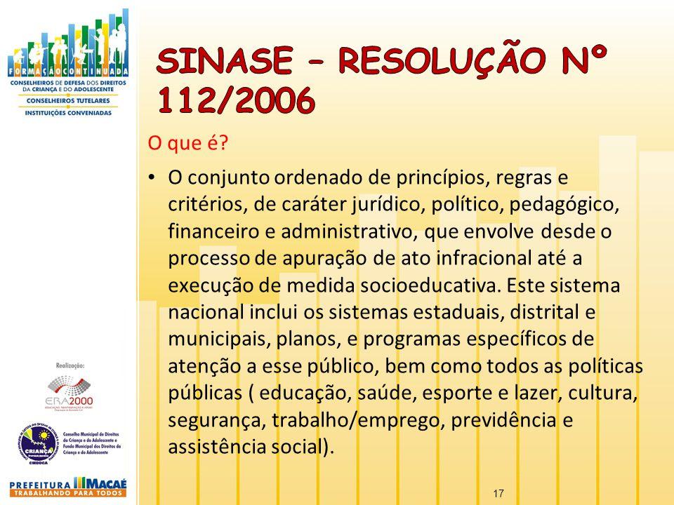 SINASE – Resolução nº 112/2006 O que é