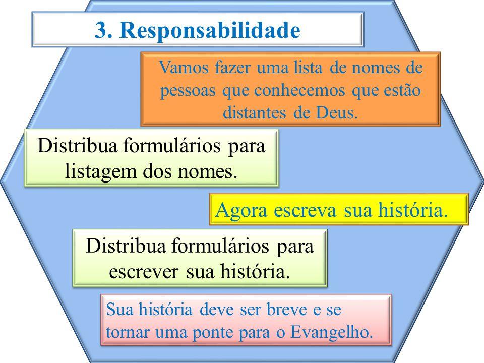 3. Responsabilidade Distribua formulários para listagem dos nomes.