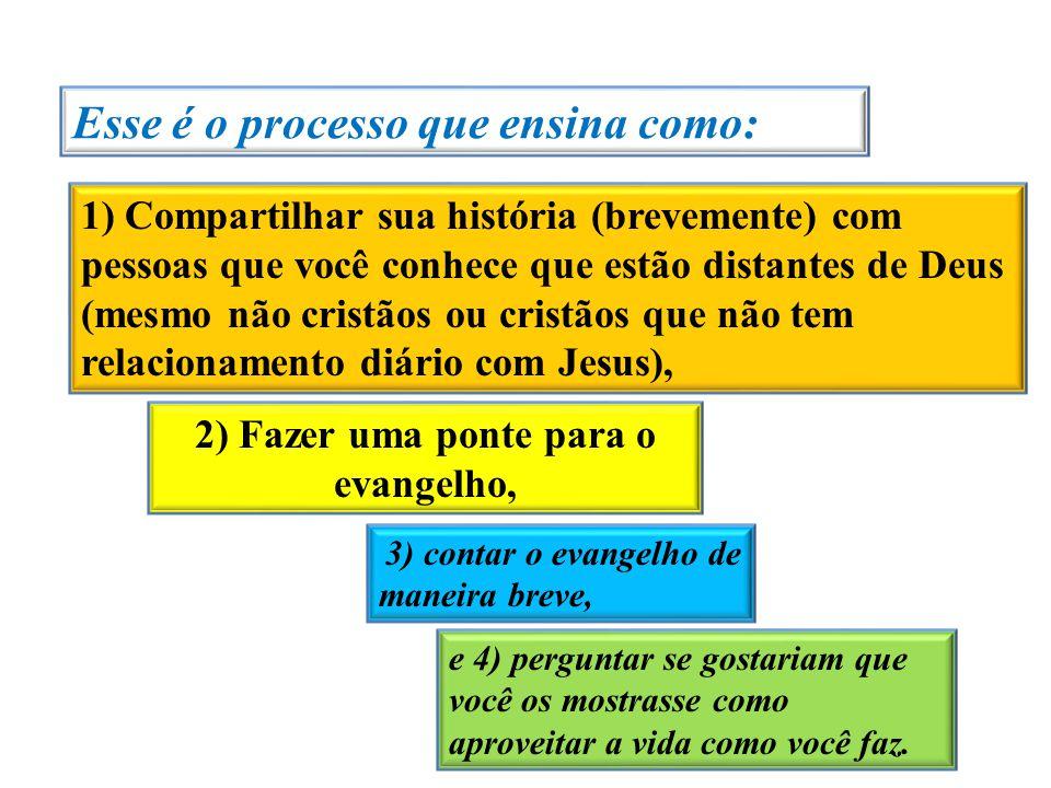 2) Fazer uma ponte para o evangelho,