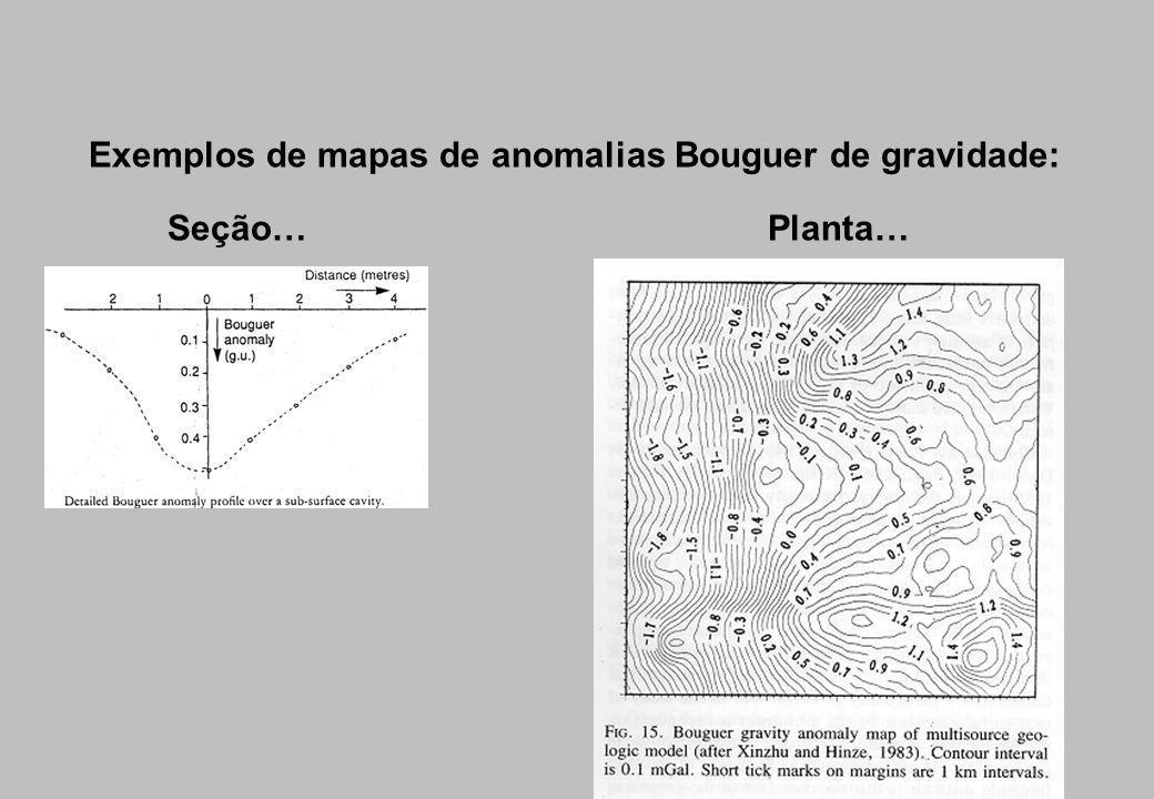 Intensidade das anomalias gravimétricas ...