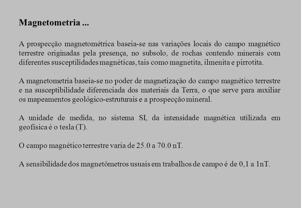Magnetometria ... É um dos métodos mais versáteis, tanto pela facilidade e rapidez na execuçaõ como no baixo custo de levantamento de campo.
