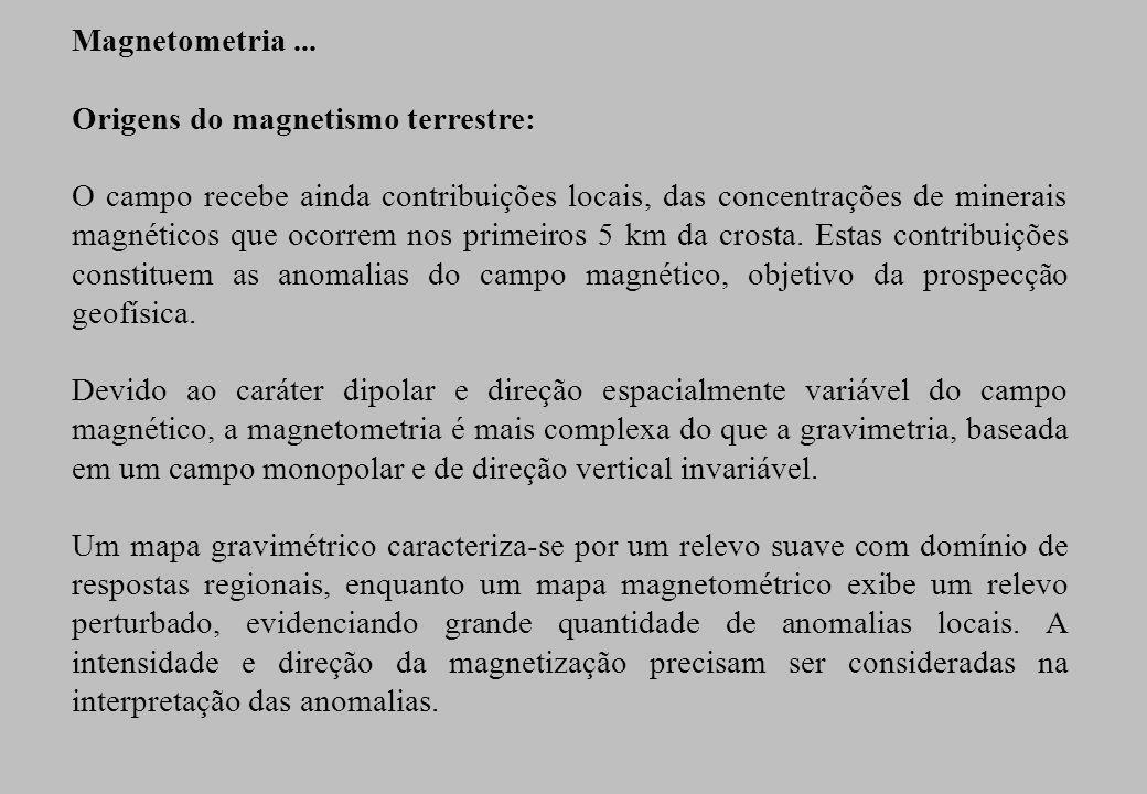 Magnetometria ... Origens do magnetismo terrestre:
