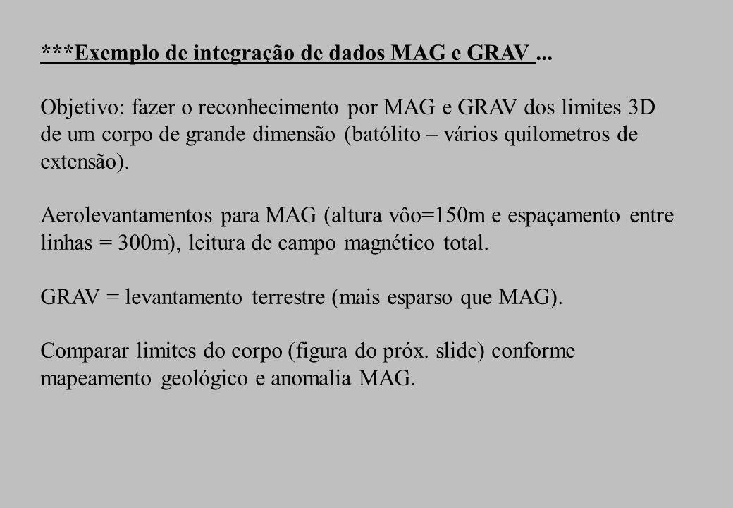 **Exemplos de mapas de anomalias magnéticas e gravimétricas ...