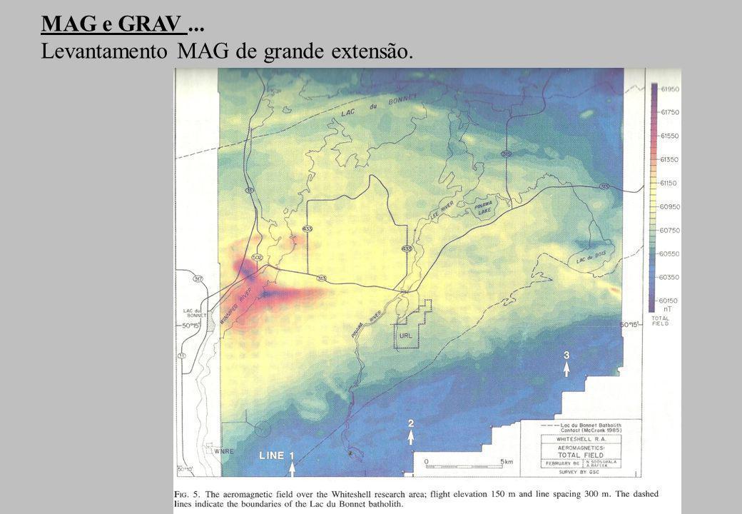 ***Exemplo de integração de dados MAG e GRAV ...