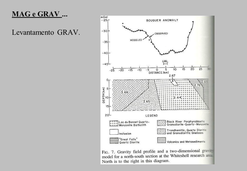 MAG e GRAV ... Levantamento MAG de grande extensão.