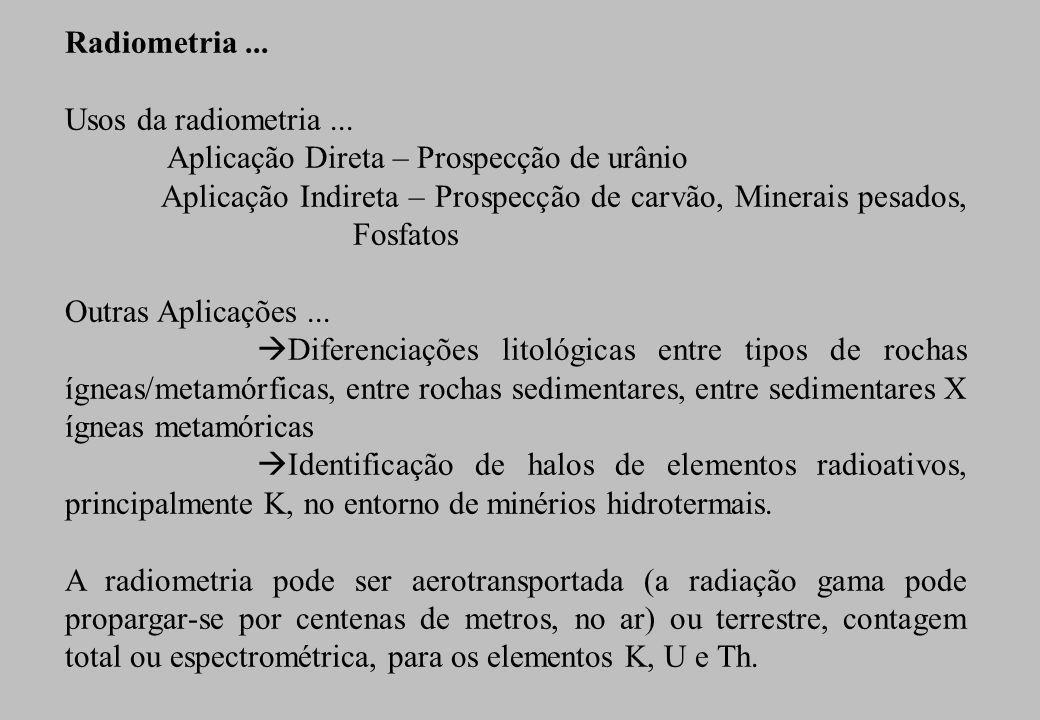 Radiometria ...