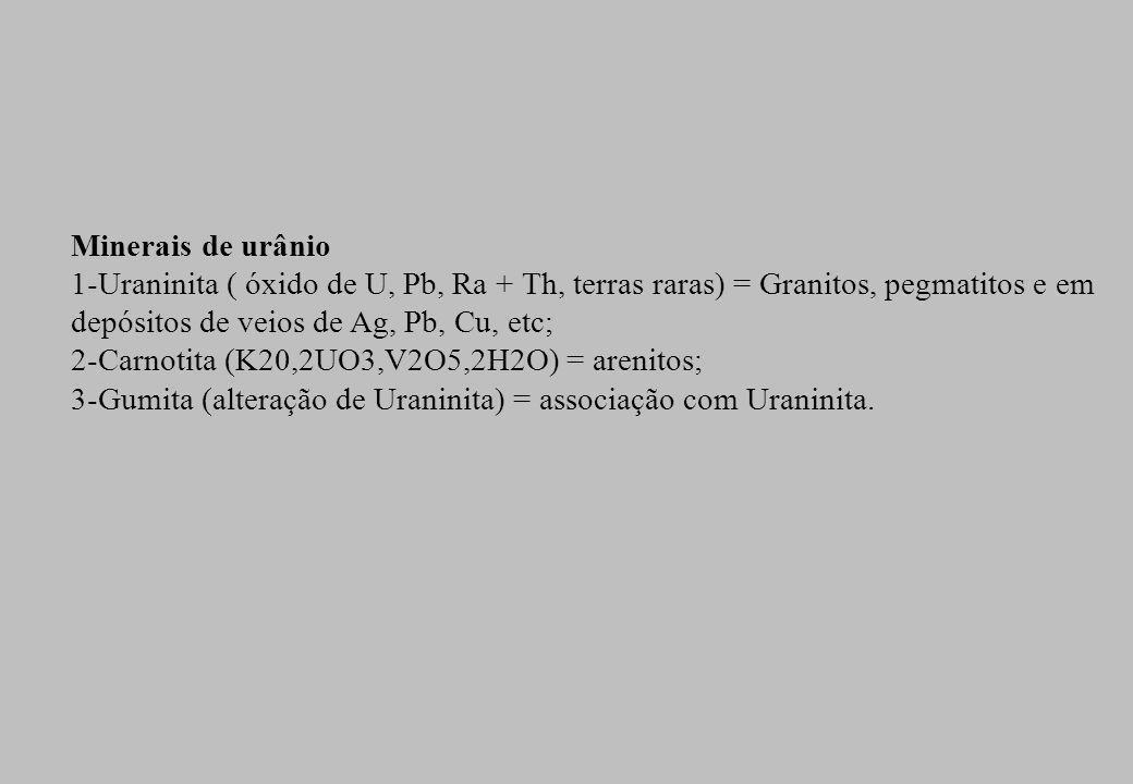 Radiometria ... principais minerais de K, U e Th