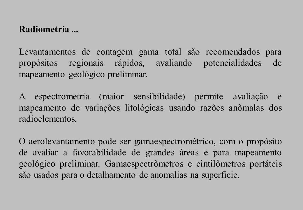 Minerais de urânio 1-Uraninita ( óxido de U, Pb, Ra + Th, terras raras) = Granitos, pegmatitos e em depósitos de veios de Ag, Pb, Cu, etc;