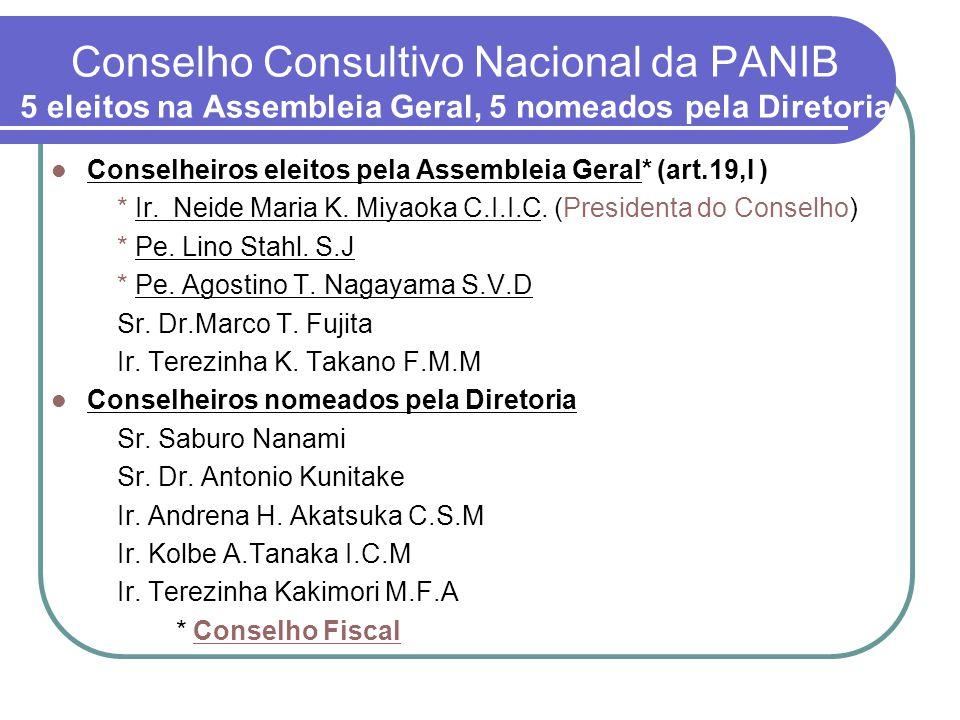 Conselho Consultivo Nacional da PANIB 5 eleitos na Assembleia Geral, 5 nomeados pela Diretoria