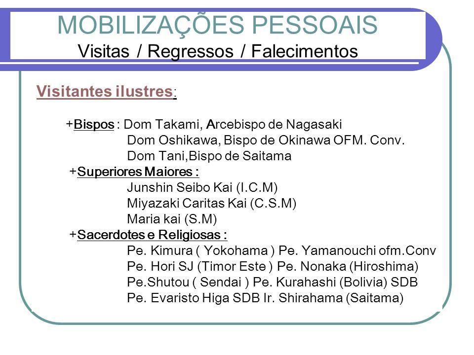 MOBILIZAÇÕES PESSOAIS Visitas / Regressos / Falecimentos