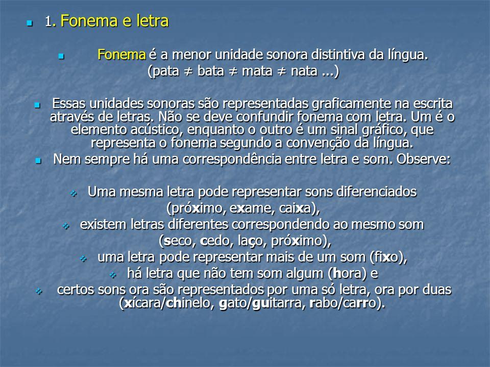 Fonema é a menor unidade sonora distintiva da língua.