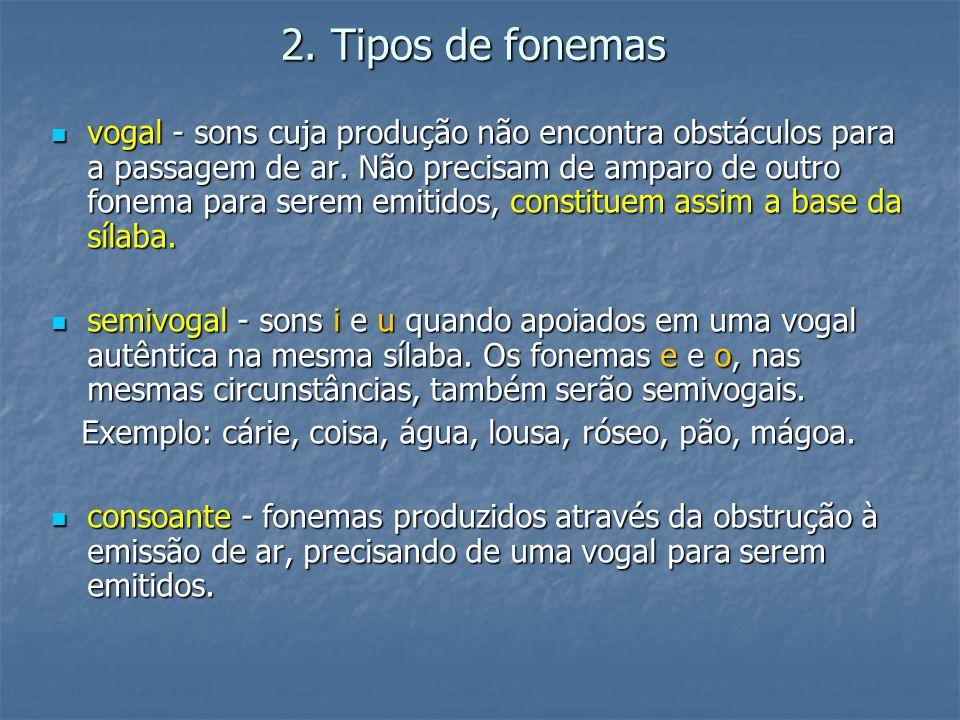 2. Tipos de fonemas