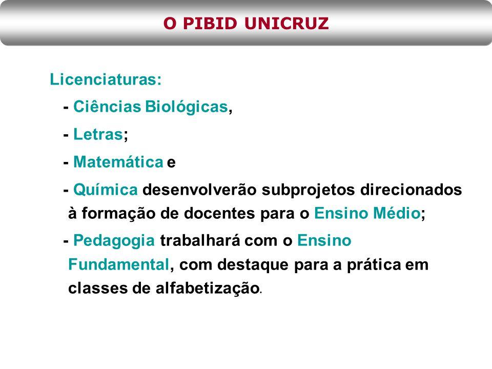 O PIBID UNICRUZ Licenciaturas: - Ciências Biológicas, - Letras; - Matemática e.