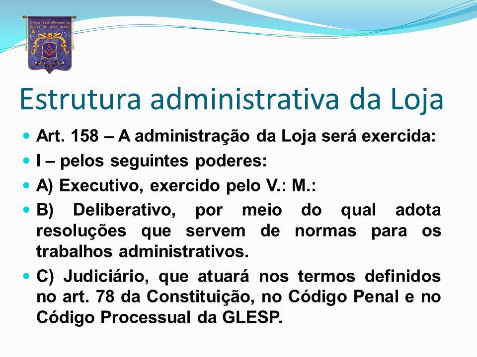 Estrutura administrativa da Loja