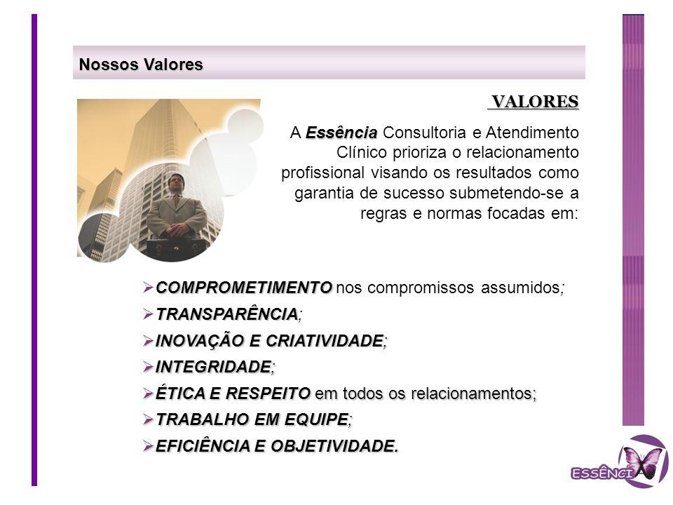 Nossos Valores VALORES.