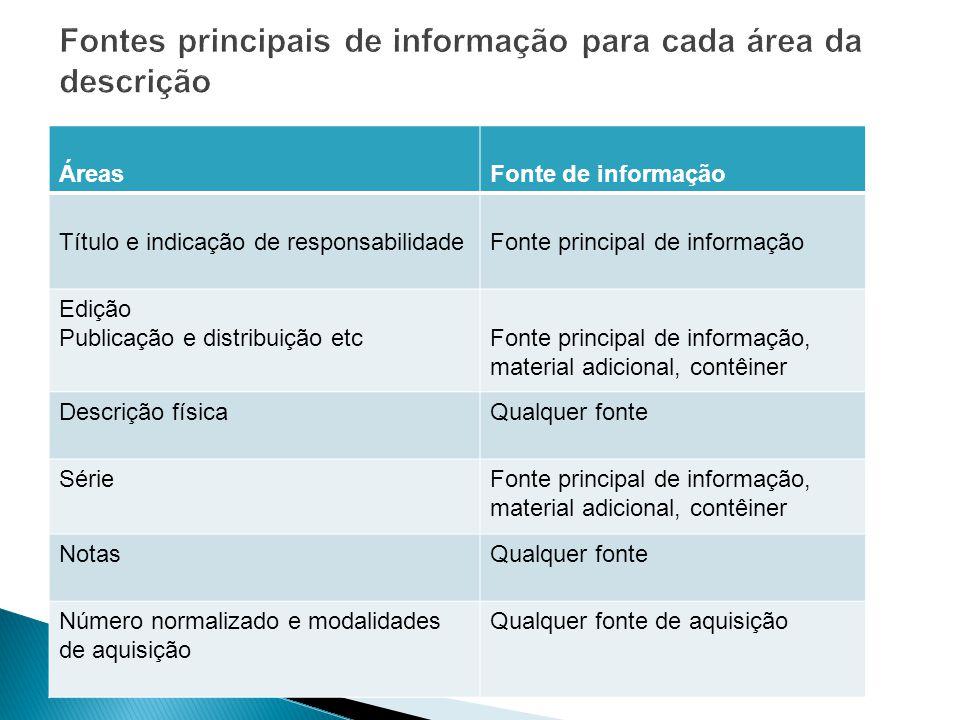 Fontes principais de informação para cada área da descrição