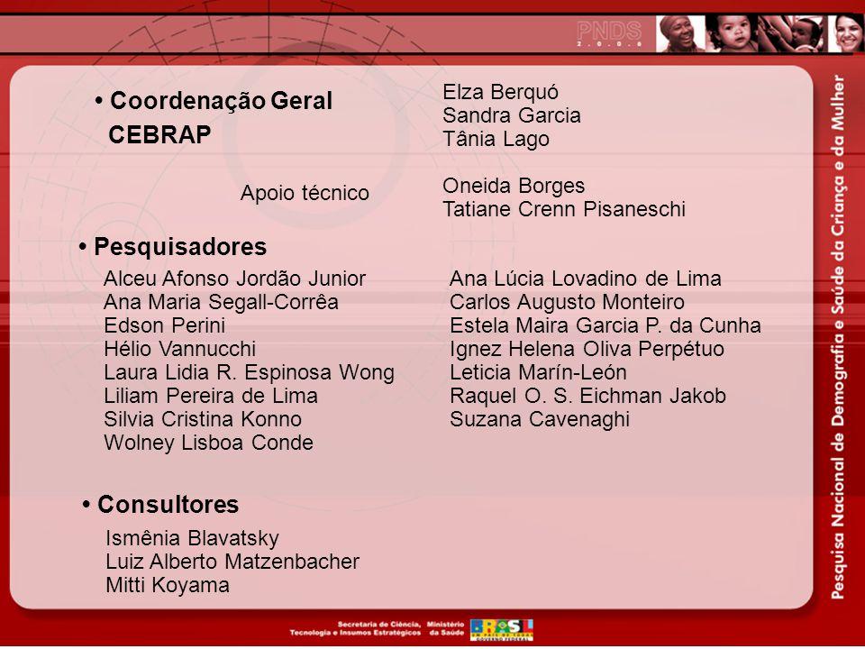 • Coordenação Geral CEBRAP • Pesquisadores • Consultores Elza Berquó