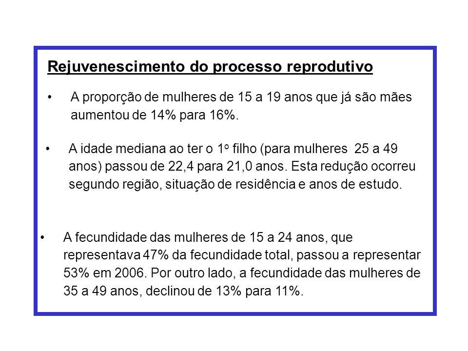 Rejuvenescimento do processo reprodutivo