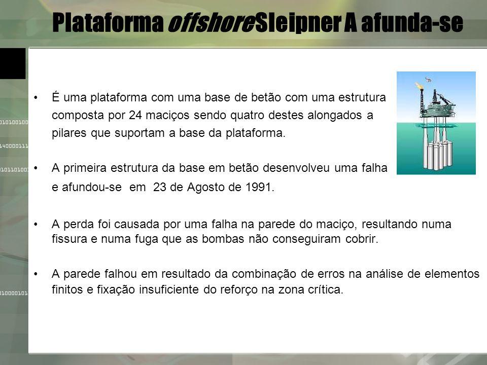 Plataforma offshore Sleipner A afunda-se