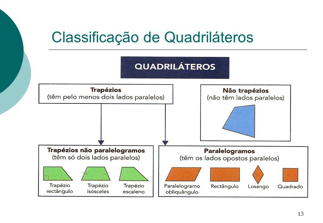Classificação de Quadriláteros