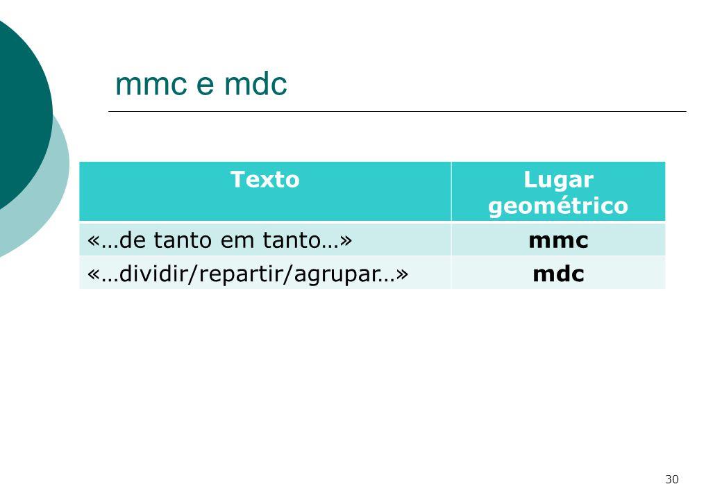 mmc e mdc Texto Lugar geométrico «…de tanto em tanto…» mmc