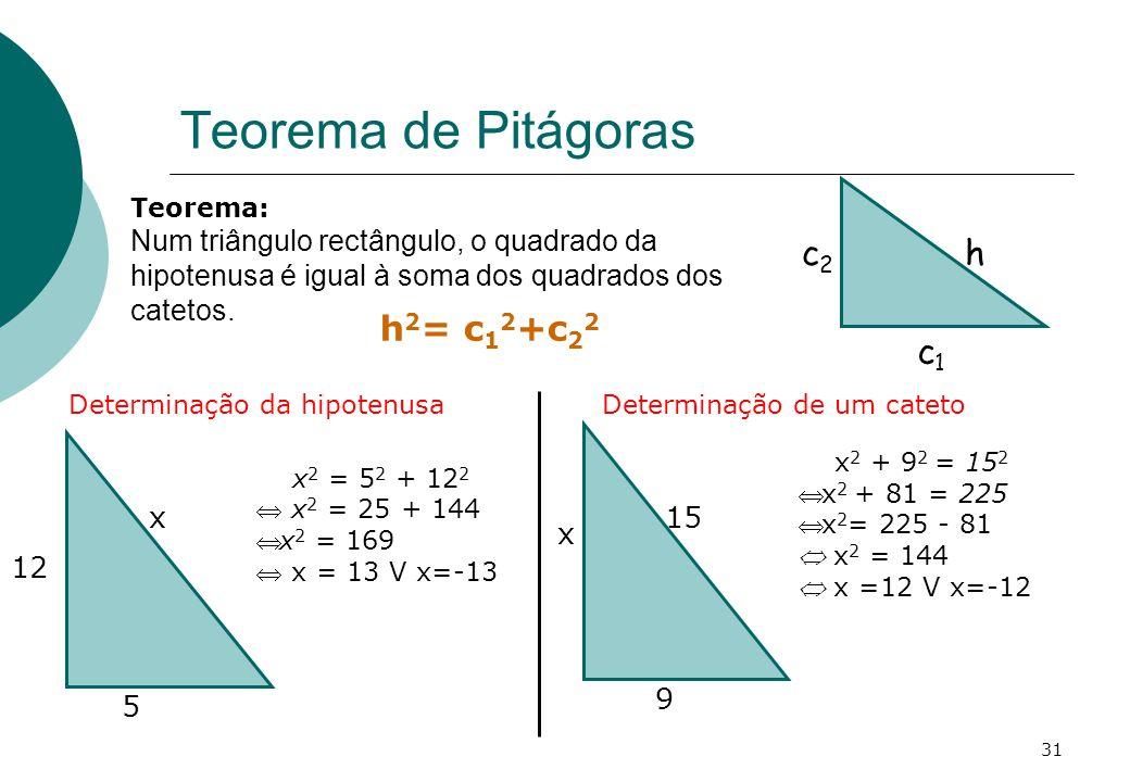 Teorema de Pitágoras c2 h h2= c12+c22 c1