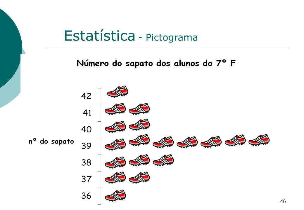 Estatística - Pictograma