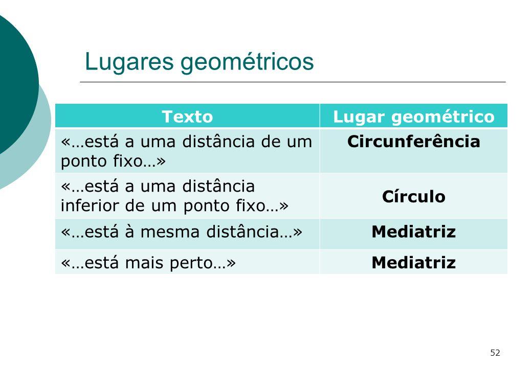 Lugares geométricos Texto Lugar geométrico