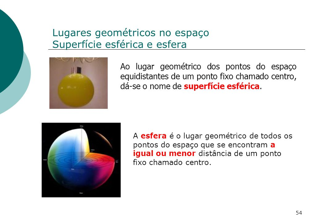 Lugares geométricos no espaço Superfície esférica e esfera