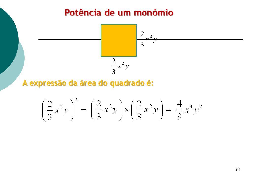 Potência de um monómio A expressão da área do quadrado é: