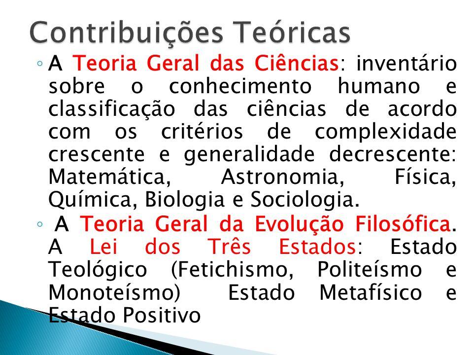 Contribuições Teóricas