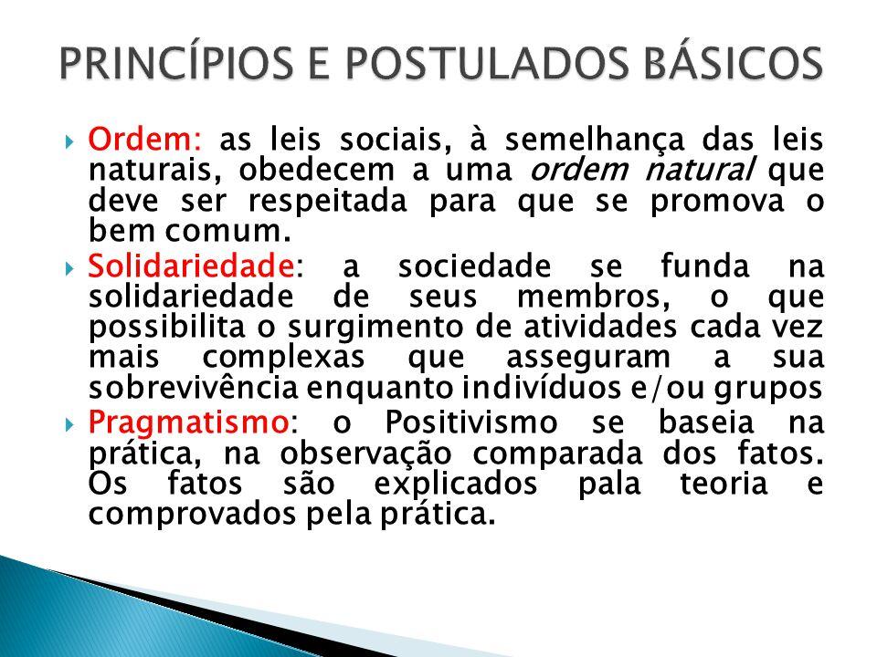 PRINCÍPIOS E POSTULADOS BÁSICOS