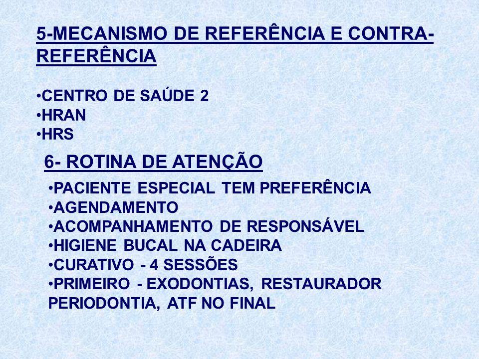 5-MECANISMO DE REFERÊNCIA E CONTRA-REFERÊNCIA