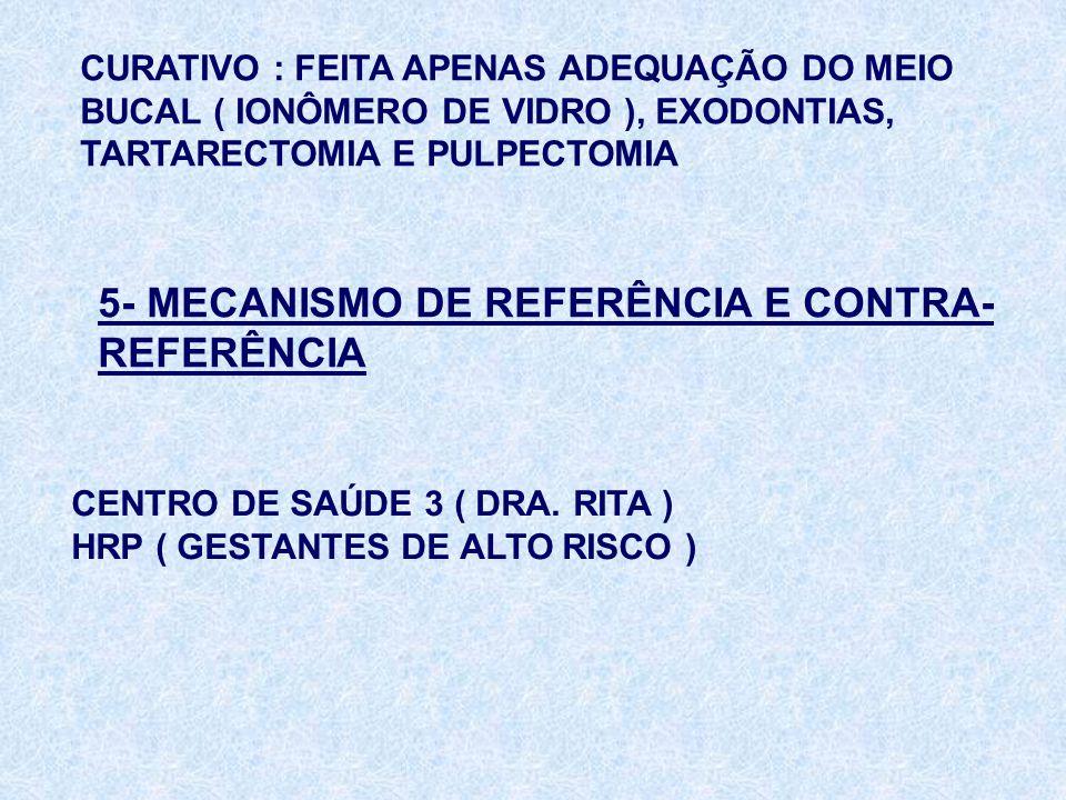 5- MECANISMO DE REFERÊNCIA E CONTRA-REFERÊNCIA