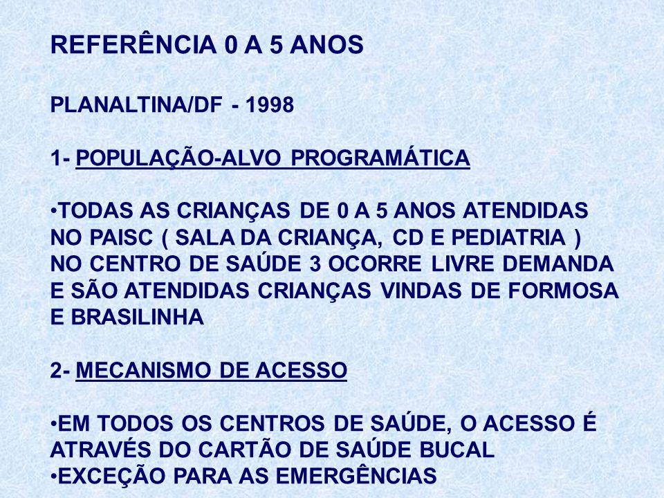 REFERÊNCIA 0 A 5 ANOS PLANALTINA/DF - 1998