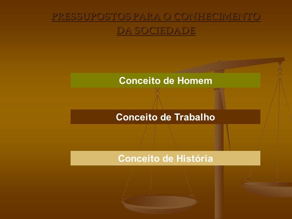 PRESSUPOSTOS PARA O CONHECIMENTO DA SOCIEDADE