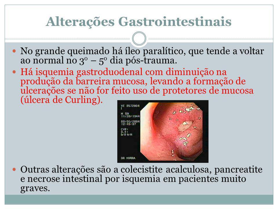Alterações Gastrointestinais