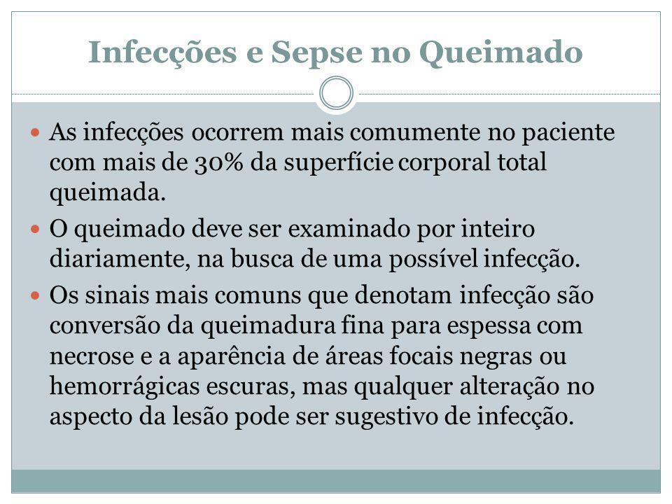 Infecções e Sepse no Queimado
