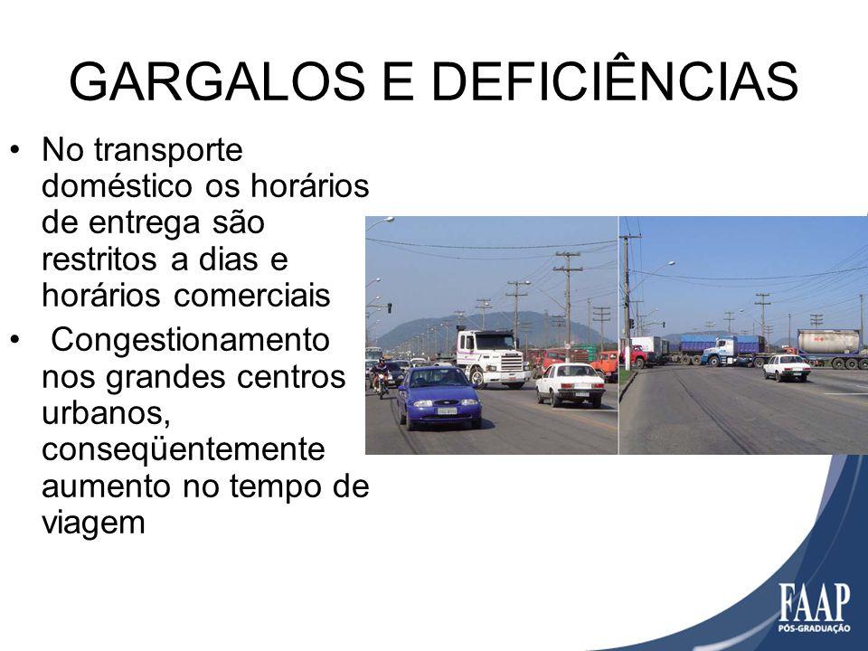 GARGALOS E DEFICIÊNCIAS
