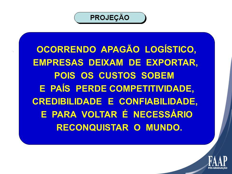 OCORRENDO APAGÃO LOGÍSTICO, EMPRESAS DEIXAM DE EXPORTAR,